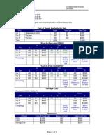Financial Accounting Homework