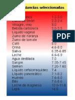 tabla_pH