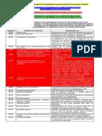 CCT Bolipuertos 2013-2015