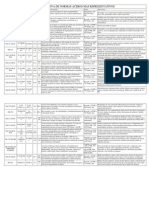 Tabla Comparativa de Normas de Aceros