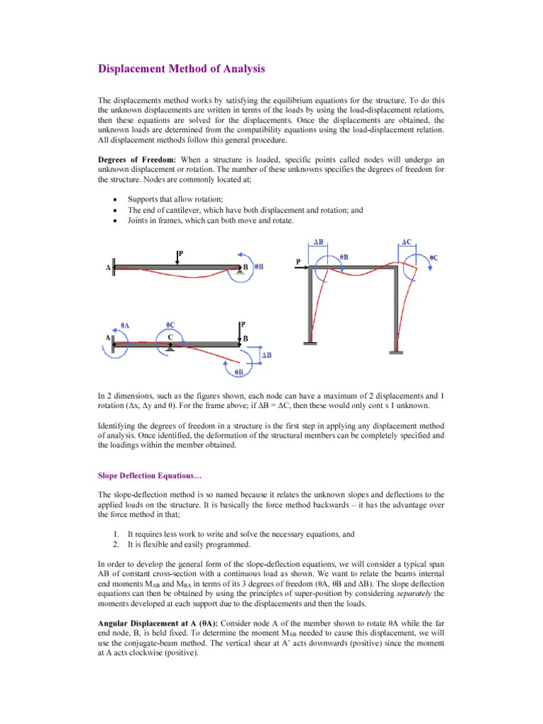 Slope Deflection Method Mechanical Engineering Mechanics Draw Deflected Shape Shear Force And Bending Moment Diagram For All