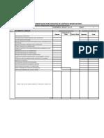 Check List (Contrato Modificatorio)
