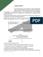 Clasificación de Los Ideologías Políticas.pdf