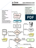 GTD Quick Reference Card