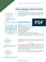 4.5 Graficas de La Tangente Cotangente Secante y Cosecante-libre