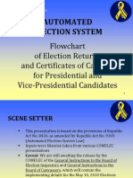 Automated Election System - 2010