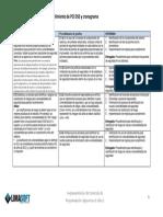 Actividades Para Cumplimiento de PCI DSS