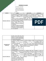 INFORME TECNICO PEDAG 2013.docx