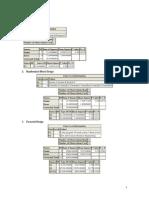Common SAS Output for QMII