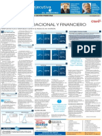 Leverage Operacional y Financiero