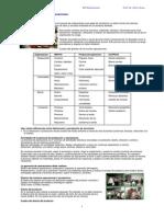 3.1 Funciones Producción -Comercial