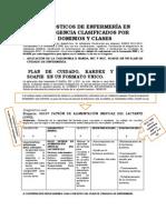 Diagnosticos de Enfer en Emergencias 25junio 20140k