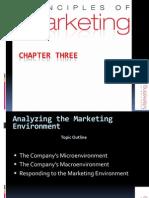 Marketing Environment