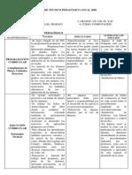 130204463 Informe Tecnico Pedagogico Nivel Secundaria