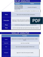 6P Analysis- Competitors