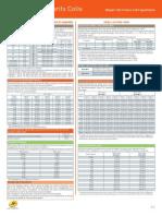 PDF Tarifs 2014 Depart France Metropolitaine VDEF