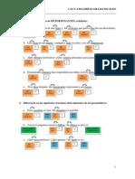 Soluc Ejercicios Sobre Categoras Gramaticales