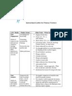 instructional ladder