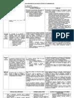 Lineamientos Evaluación de Aprendizajes Eap Enfermería Uch v1.2