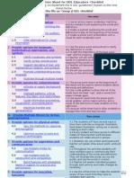 Team 4 UDL Checklist