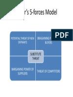 Porter's 5-Forces Model