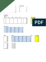 Excel Elminasi