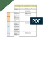 Matriz Procesos Áreas - Docs SGI y SIGER