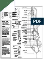 Elevators Model