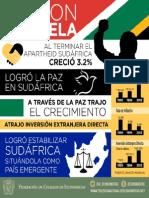 Infografía Nelson Mandela FCERM
