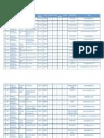 Egresados Mecanica Bolsa Al 26 Febrero 2014