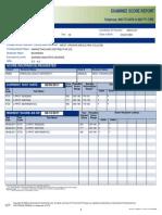 praxis i score report