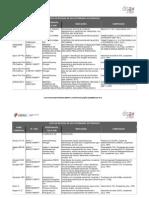 Lista de Biocidas de Uso Veterinÿrio Autorizados Dezembro 2013 (1)