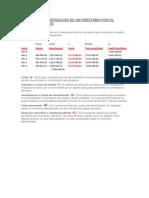 Cuadro de Amortización de Un Préstamo Por El Sistema Francés