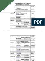 Daftar Nama Konsultan CDP-2-R