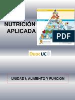 Clase 4- Micronutrientes