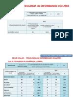 Evaluacion Semestral Adulto Mayor-salud Ocular 2014