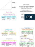 Esquema - Como analisar a Coesão.pdf