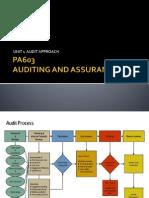 PA603_Audit Approach