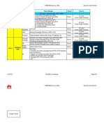 140005894 Wireless MW QC Training