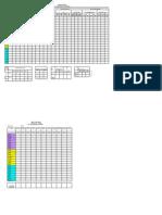 Logsheet Revised (220,11, Switchyard, Battery Etc)