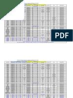 Aktau Schedule