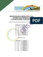 Corrector Modelo A - Segunda Evaluación Curso XVI