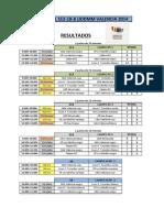 Resultados JJDDMM Valencia