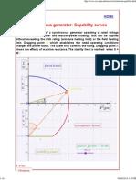 Synchronous Generator_ Capability Curves