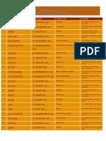 1008 Lakshmiji Names