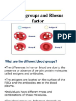 1.Blood Group