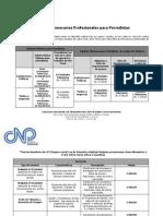 Tablas de Honorarios Profesionales Para Periodistas (PDF)