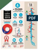 20140715 CUENTA PÚBLICA 2013.pdf