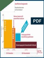 Infografik Eeg Herausforderungen Fuer Eine Kosteneffiziente Energiewende