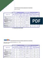 Calculos-De-mezcla. Insecticidas Edumin21 Xls